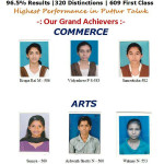 Achievers in Commerce & Arts
