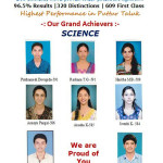 Achievers in Science